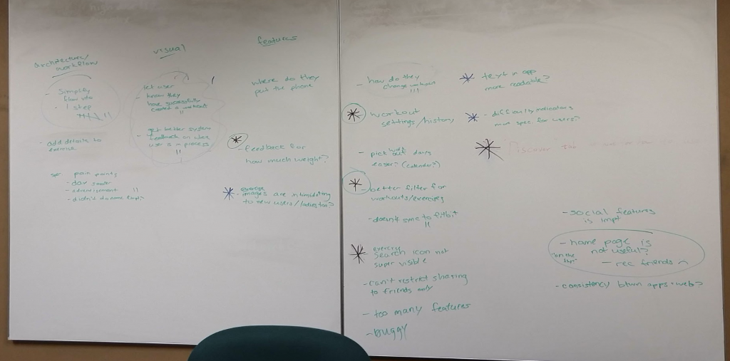 Image showing whiteboarding sesssion